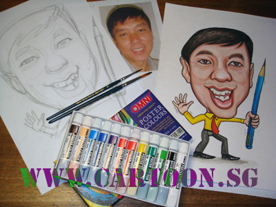 Big Head Small Body Cartoon Drawings How to Paint With Poster
